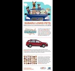 Select Subaru retailers are hosting fee-waived pet adoption events in partnership with local animal welfare organizations. Each adoption event is supported by a grant from the ASPCA® made possible by Subaru. To find out if a Subaru retailer in your area is partnering with the ASPCA, visit www.aspca.org/SubaruLovesPets.